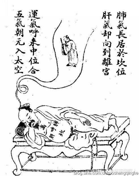 终南懒散人:辟谷、道家五术及各种修行方法的关系——什么功法最适合练?-终南懒散人